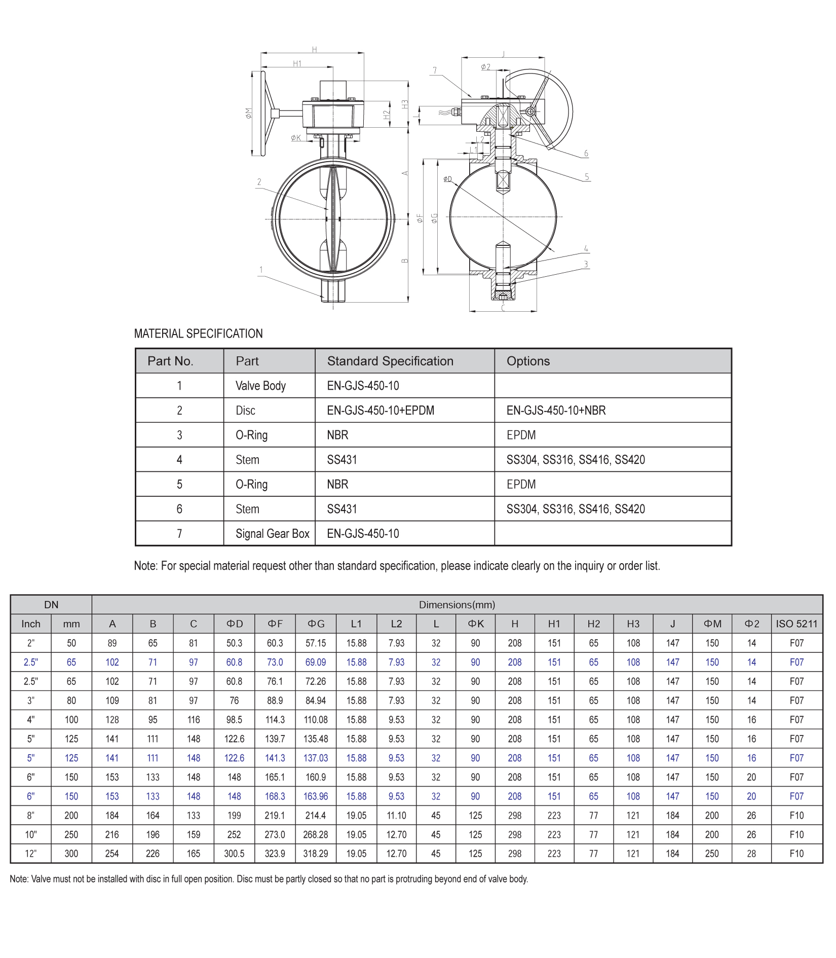 flygt pump wiring diagram flygt discover your wiring diagram float control switch box flygt pump wiring diagram